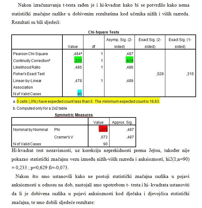 SPSS - Ana Diplomski rad - Anksioznost