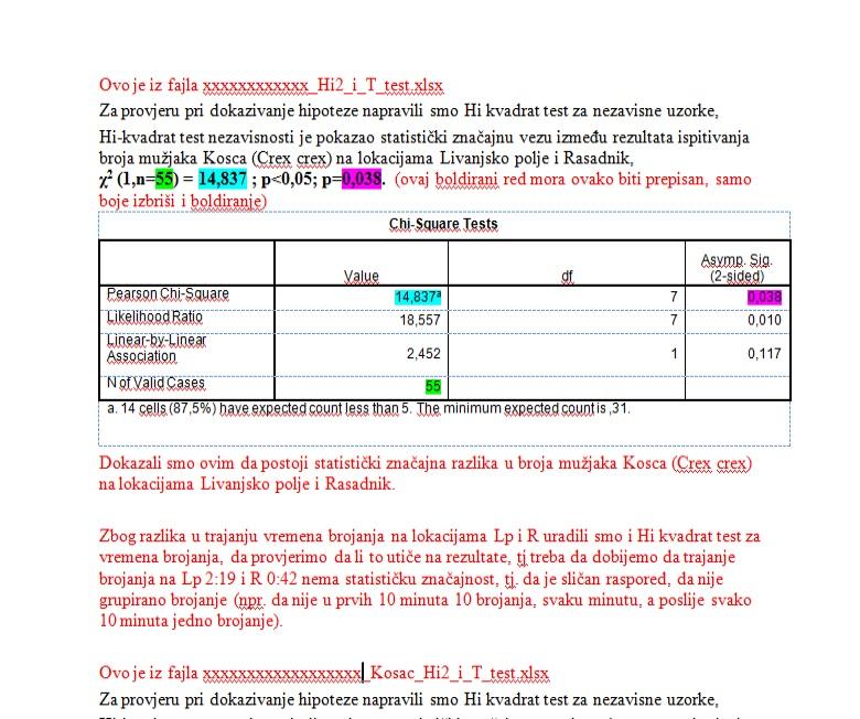 Biostatistika - T test za male nezavisne uzorke