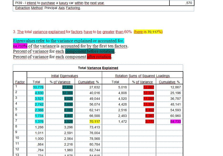 EFA - Exploratory Factor Analysis