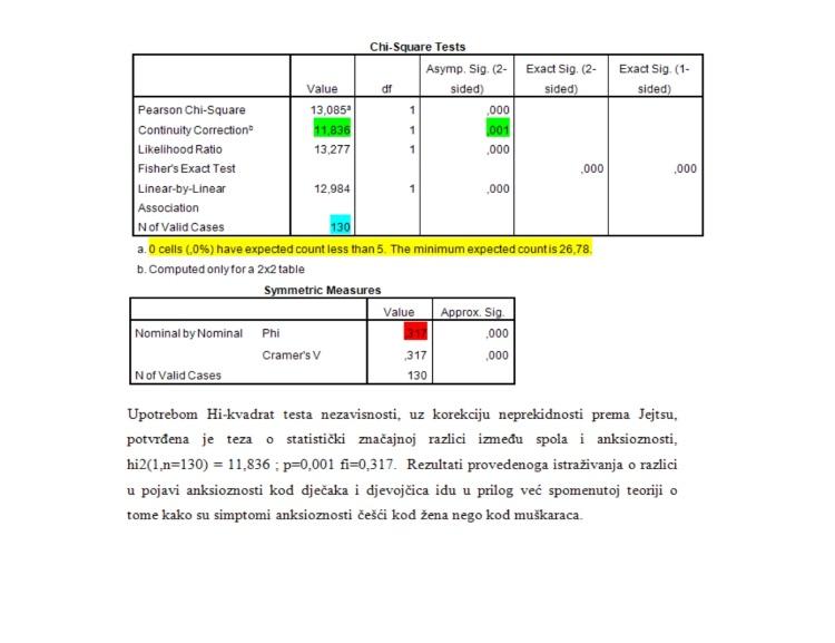 SPSS - Magistarski rad - Pedagogija